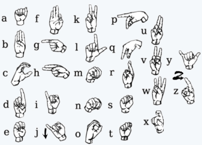 Sign+language+signs+alphabet